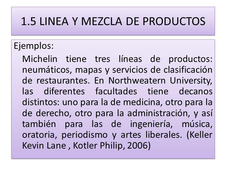 1.5 LINEA Y MEZCLA DE PRODUCTOS