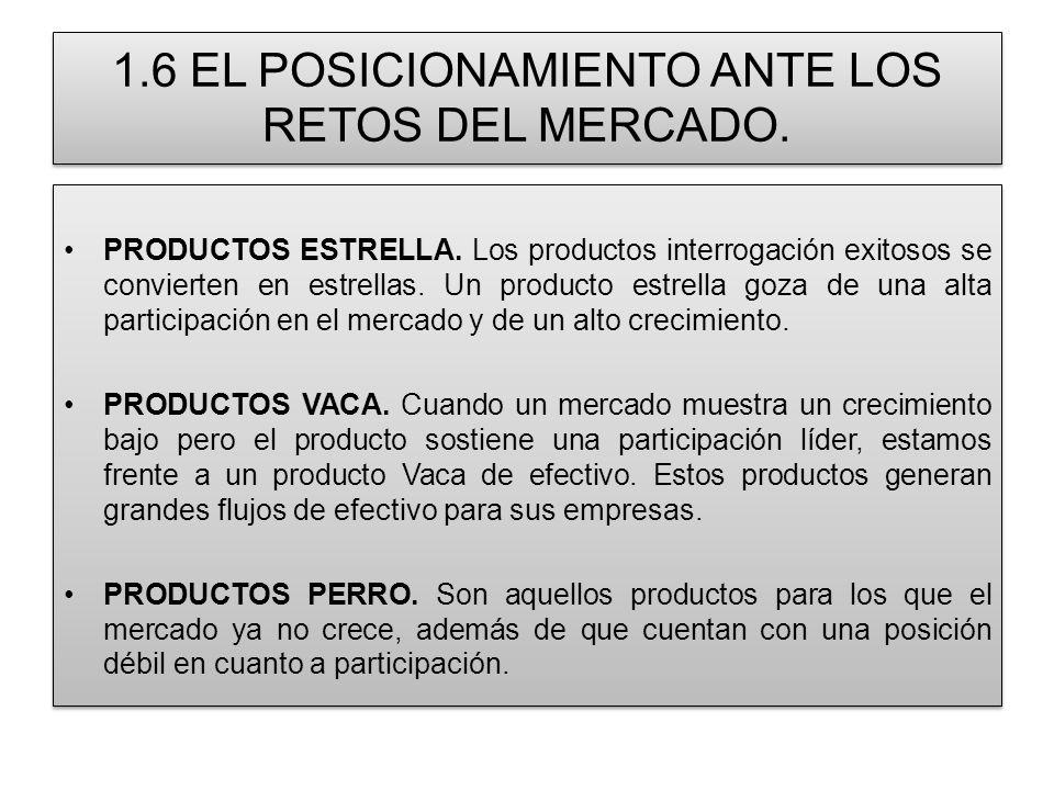 1.6 EL POSICIONAMIENTO ANTE LOS RETOS DEL MERCADO.