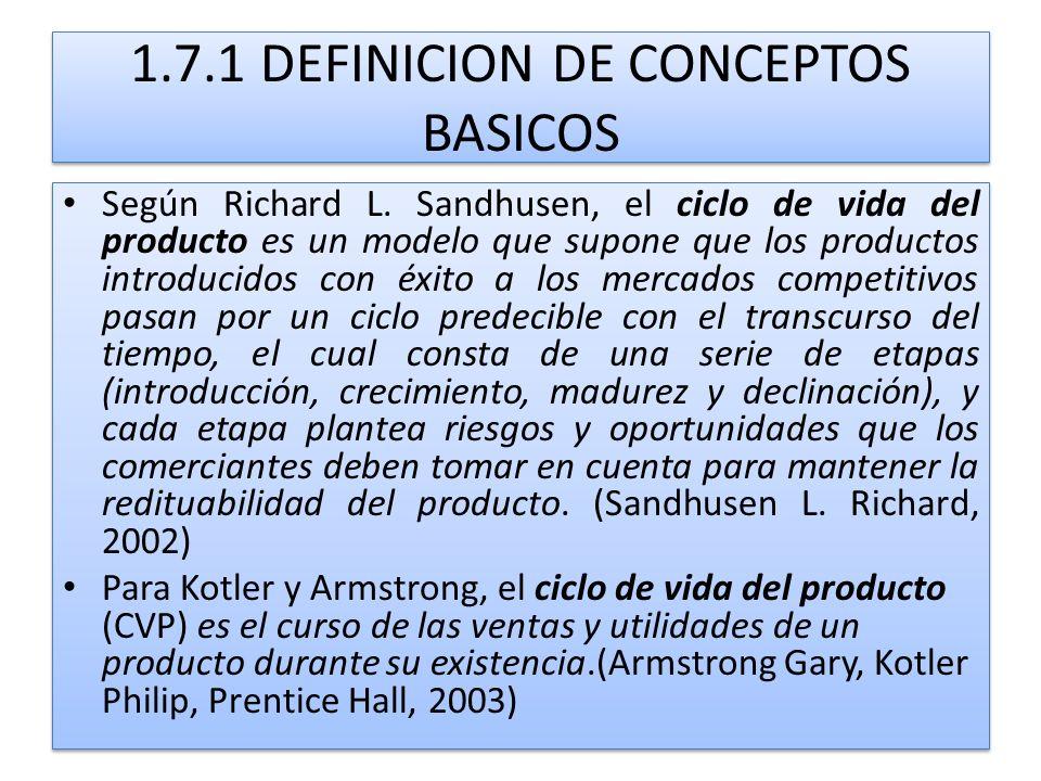 1.7.1 DEFINICION DE CONCEPTOS BASICOS