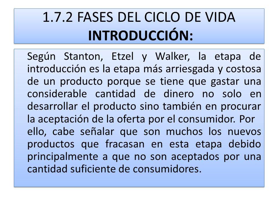 1.7.2 FASES DEL CICLO DE VIDA INTRODUCCIÓN: