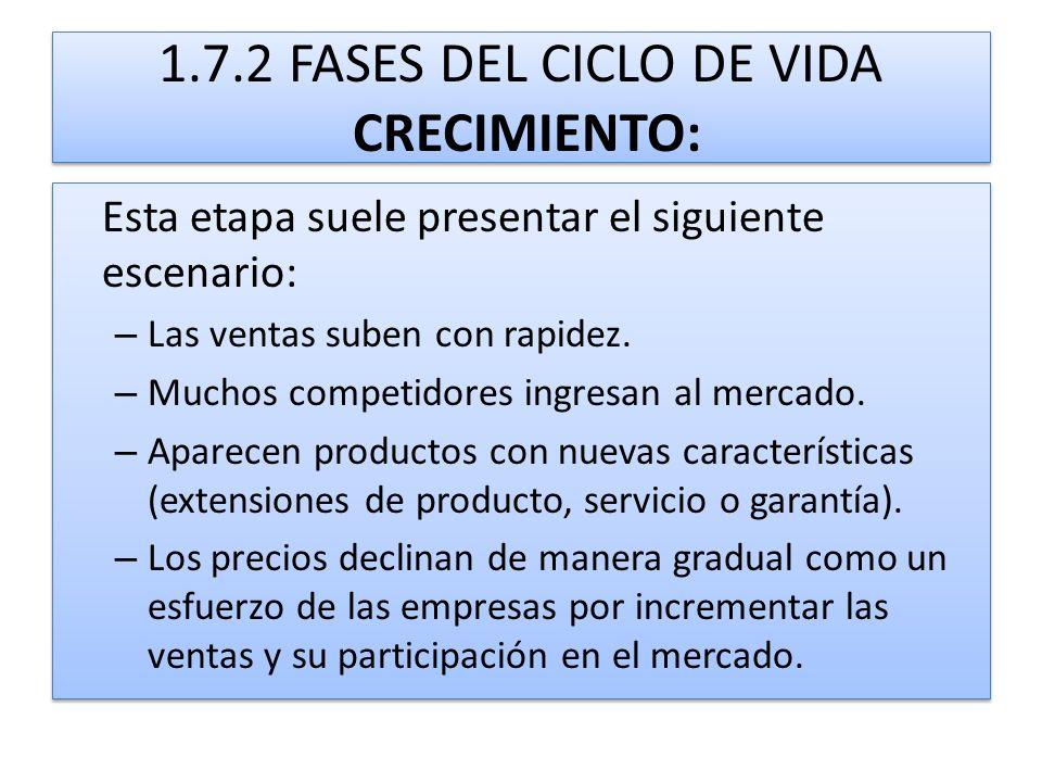 1.7.2 FASES DEL CICLO DE VIDA CRECIMIENTO: