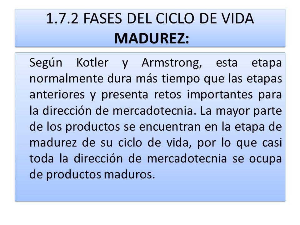 1.7.2 FASES DEL CICLO DE VIDA MADUREZ: