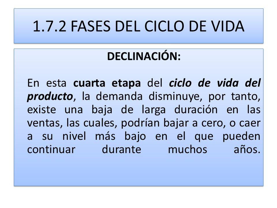 1.7.2 FASES DEL CICLO DE VIDA