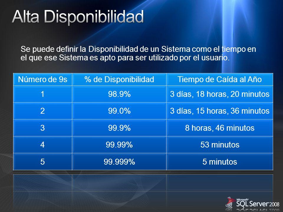 Alta Disponibilidad Se puede definir la Disponibilidad de un Sistema como el tiempo en el que ese Sistema es apto para ser utilizado por el usuario.