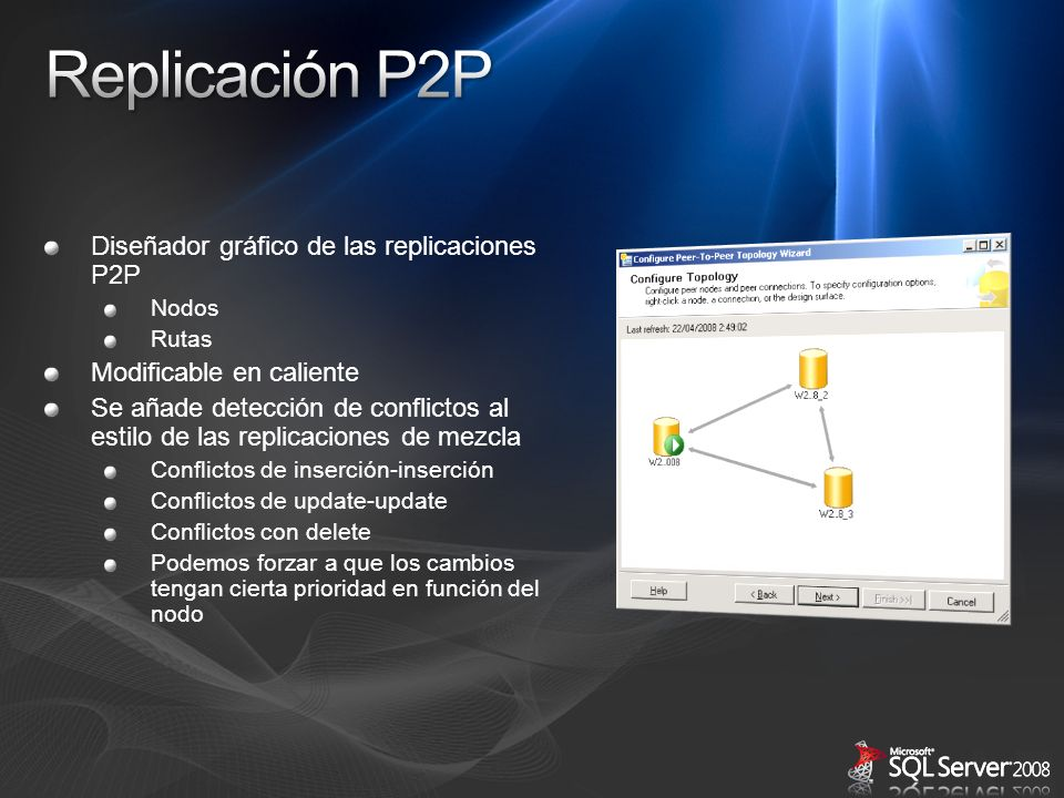 Replicación P2P Diseñador gráfico de las replicaciones P2P