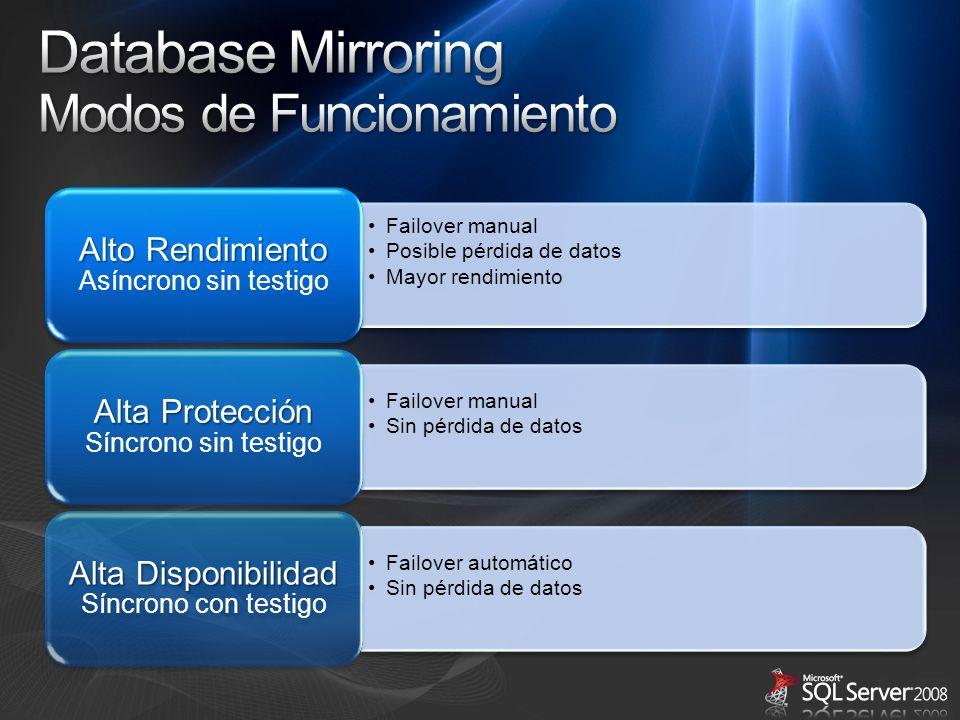 Database Mirroring Modos de Funcionamiento