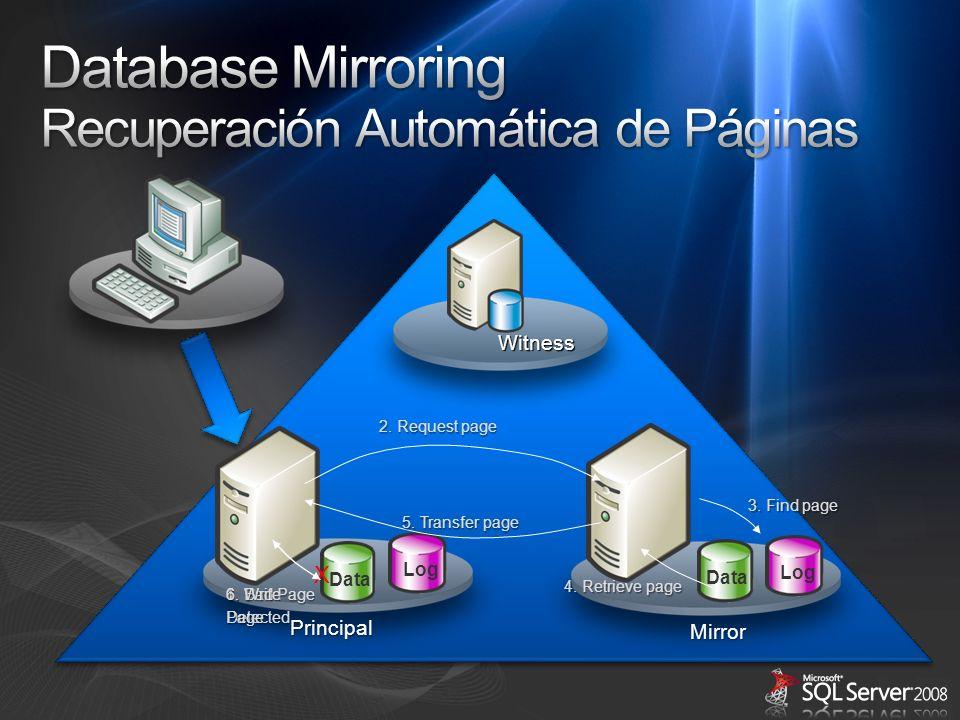 Database Mirroring Recuperación Automática de Páginas X Witness