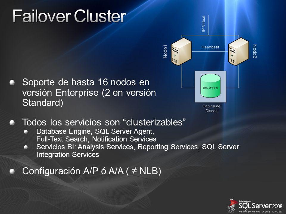 Failover Cluster Soporte de hasta 16 nodos en versión Enterprise (2 en versión Standard) Todos los servicios son clusterizables