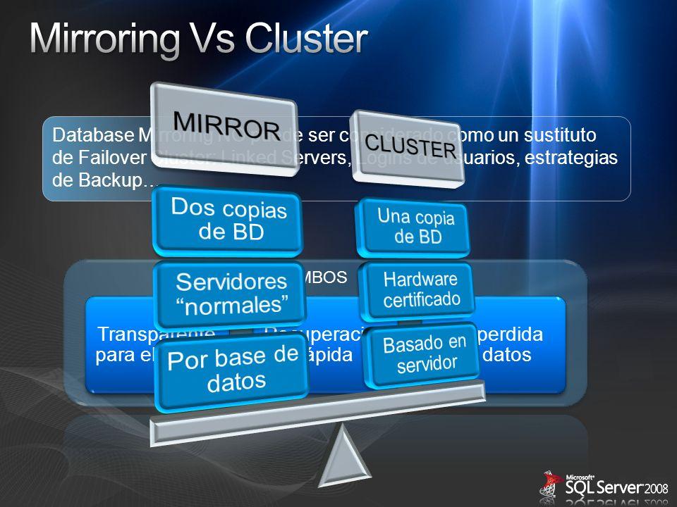 Mirroring Vs Cluster MIRROR CLUSTER Basado en servidor