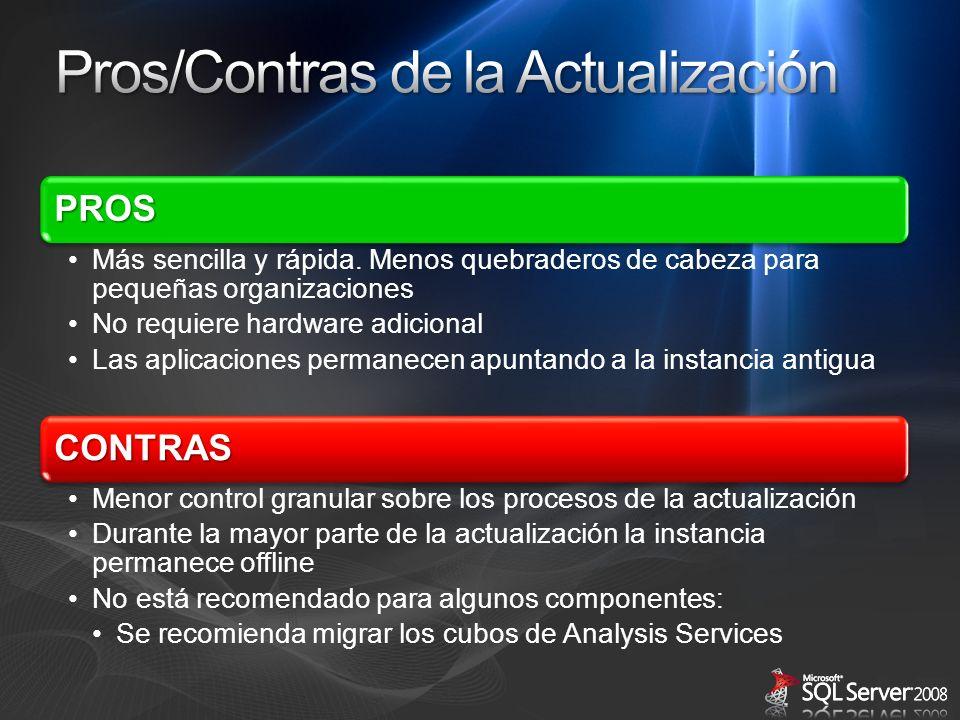 Pros/Contras de la Actualización