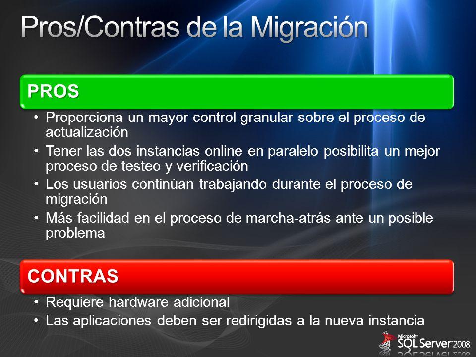 Pros/Contras de la Migración