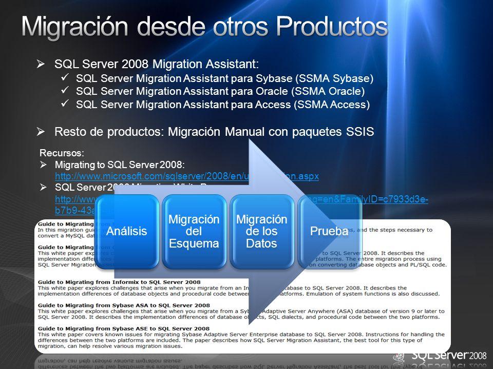 Migración desde otros Productos