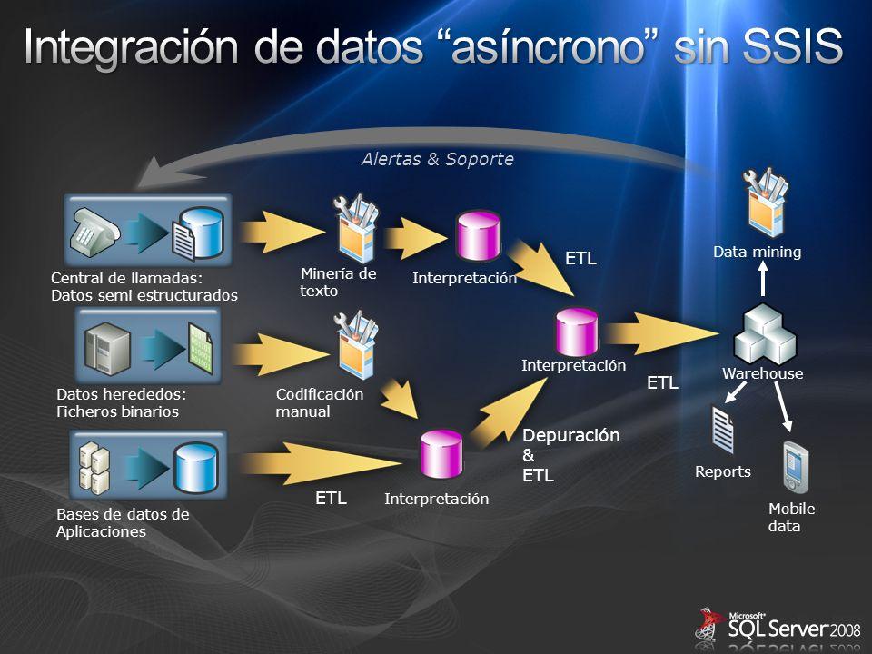 Integración de datos asíncrono sin SSIS