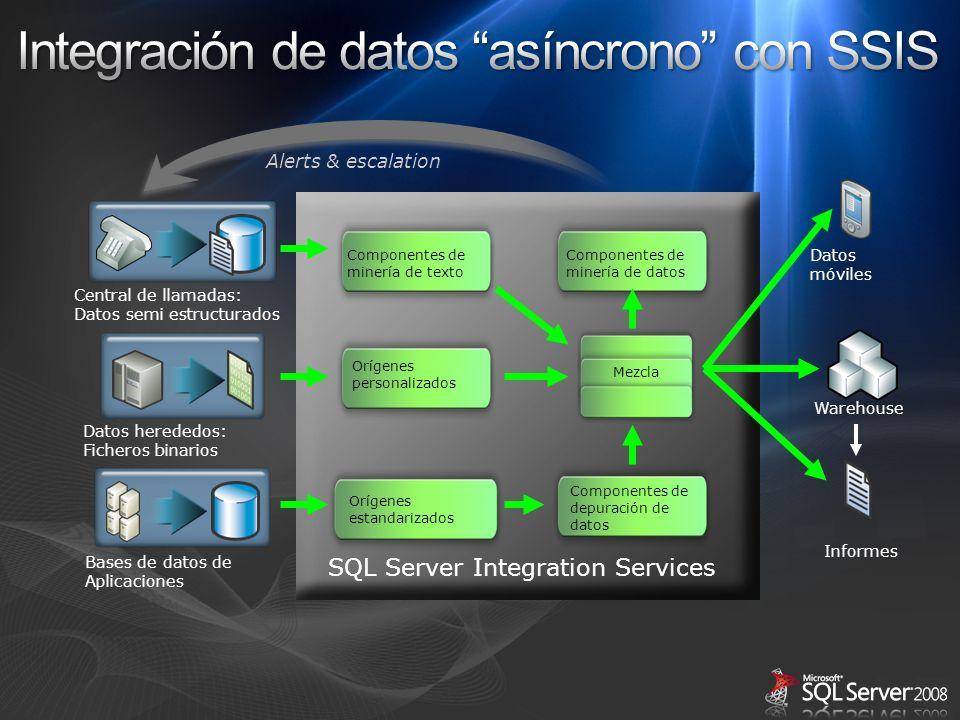 Integración de datos asíncrono con SSIS