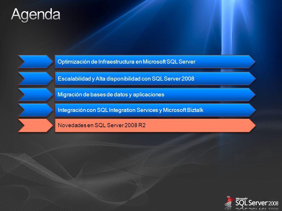 Agenda Optimización de Infraestructura en Microsoft SQL Server