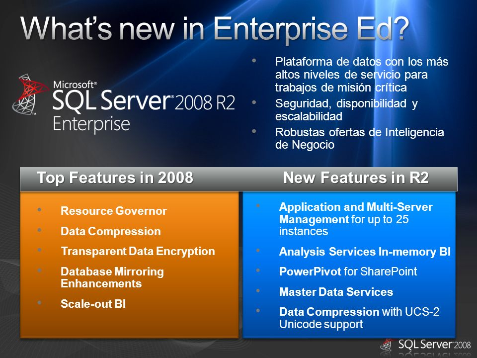 What's new in Enterprise Ed