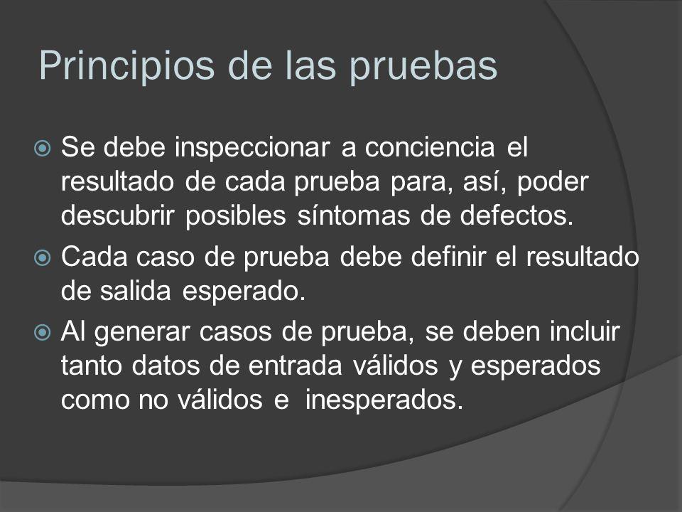 Principios de las pruebas
