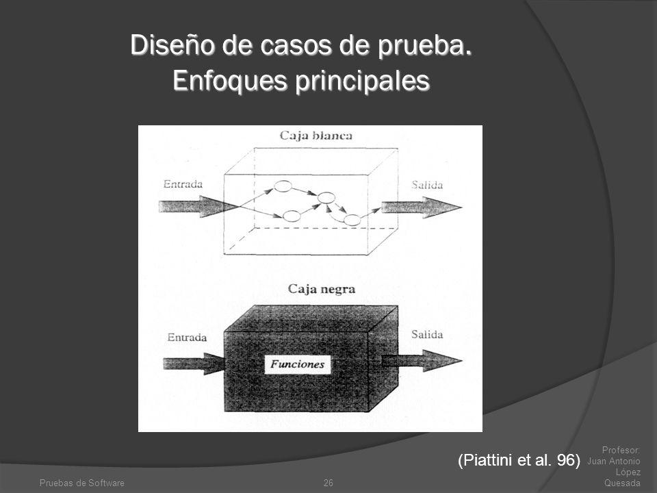 Diseño de casos de prueba. Enfoques principales