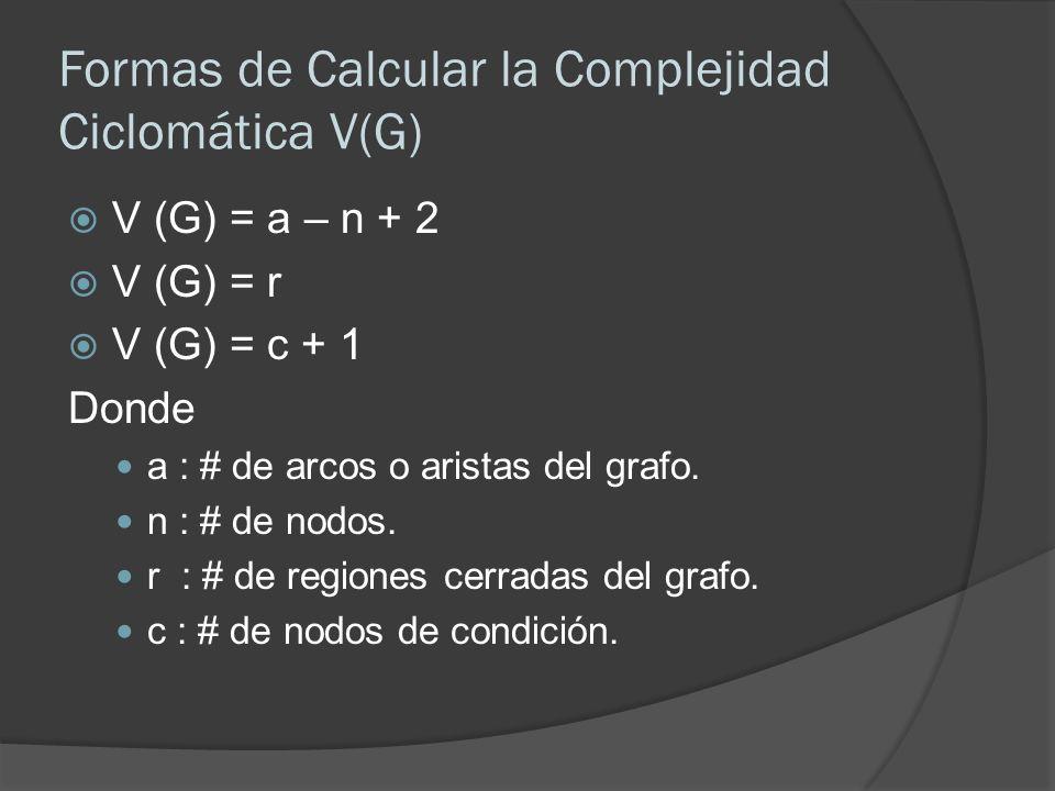 Formas de Calcular la Complejidad Ciclomática V(G)