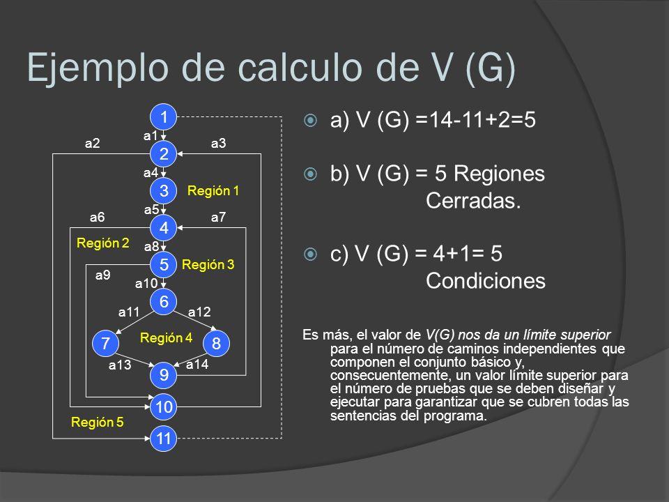 Ejemplo de calculo de V (G)