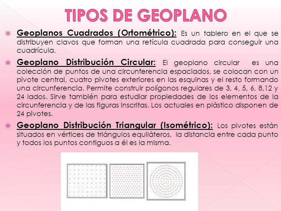 TIPOS DE GEOPLANO