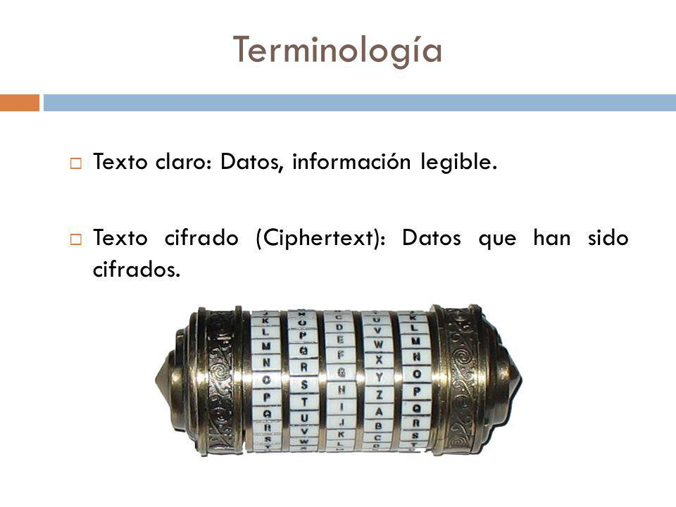 Terminología Texto claro: Datos, información legible.