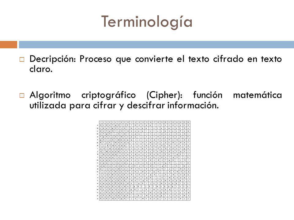 Terminología Decripción: Proceso que convierte el texto cifrado en texto claro.