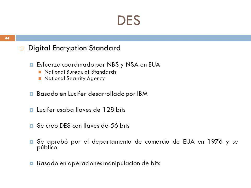 DES Digital Encryption Standard