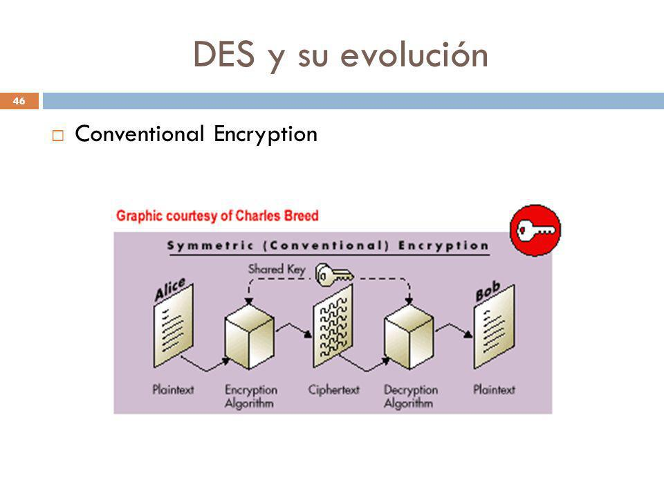 DES y su evolución Conventional Encryption