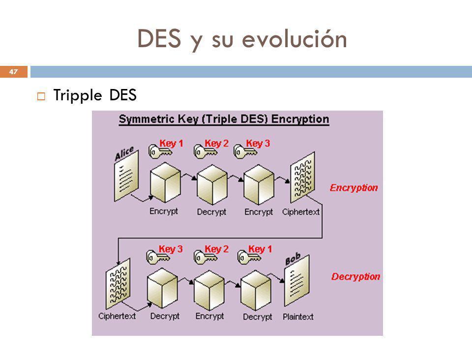 DES y su evolución Tripple DES