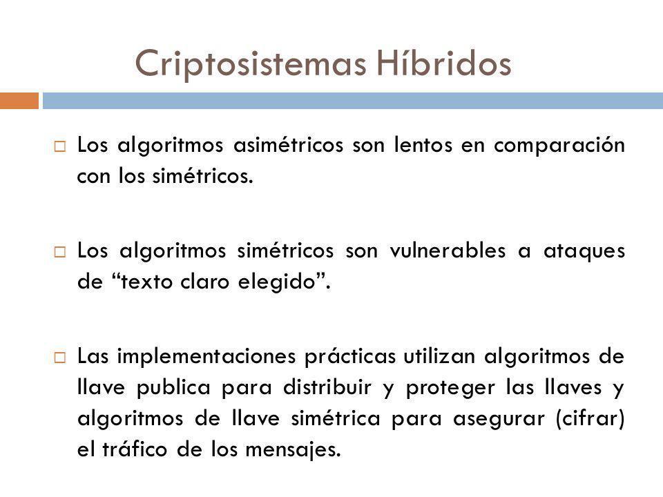 Criptosistemas Híbridos