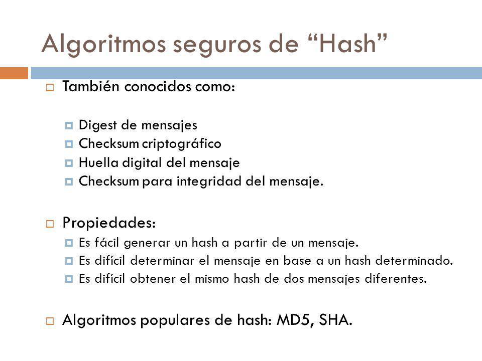 Algoritmos seguros de Hash