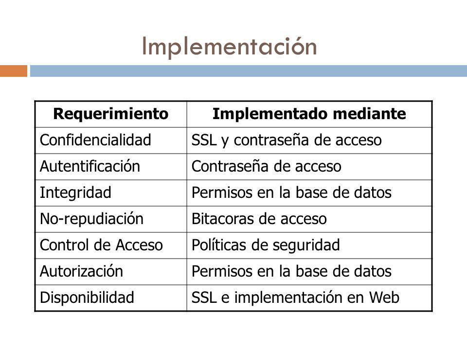 Implementado mediante