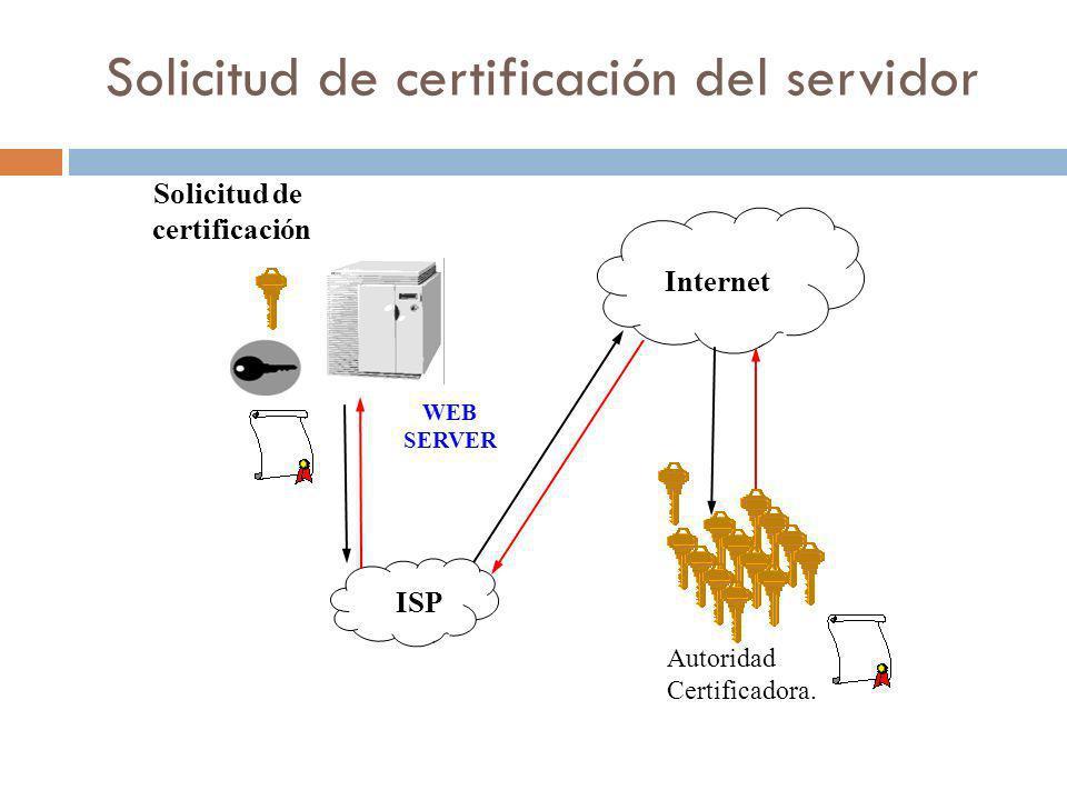Solicitud de certificación del servidor