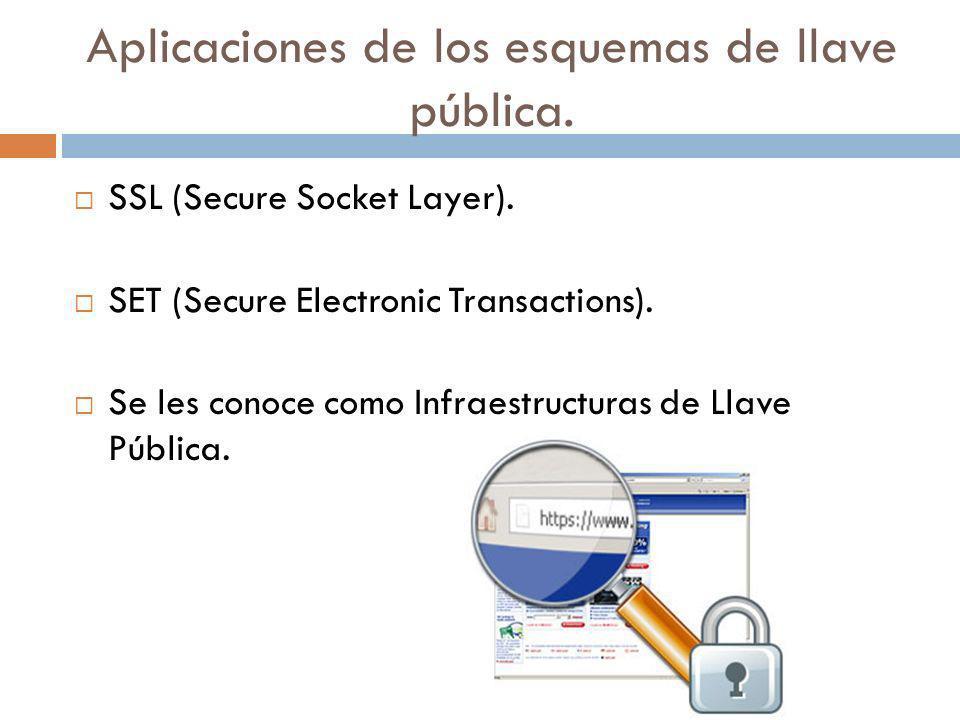 Aplicaciones de los esquemas de llave pública.
