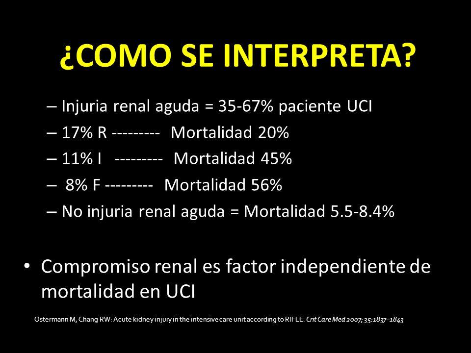 ¿COMO SE INTERPRETA Injuria renal aguda = 35-67% paciente UCI. 17% R --------- Mortalidad 20% 11% I --------- Mortalidad 45%
