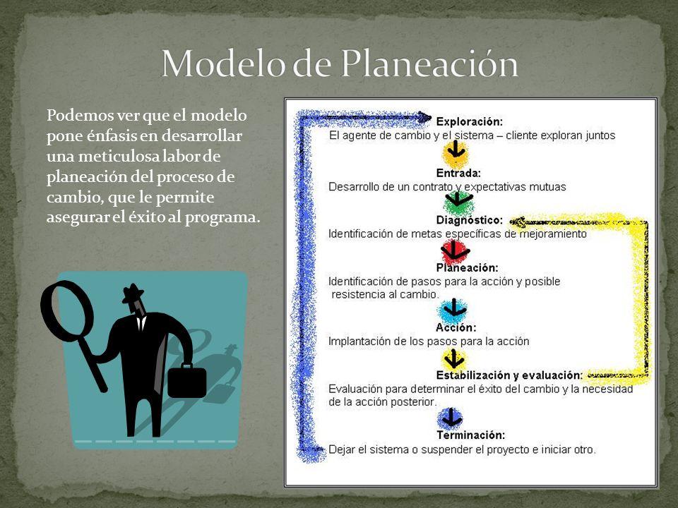 Modelo de Planeación