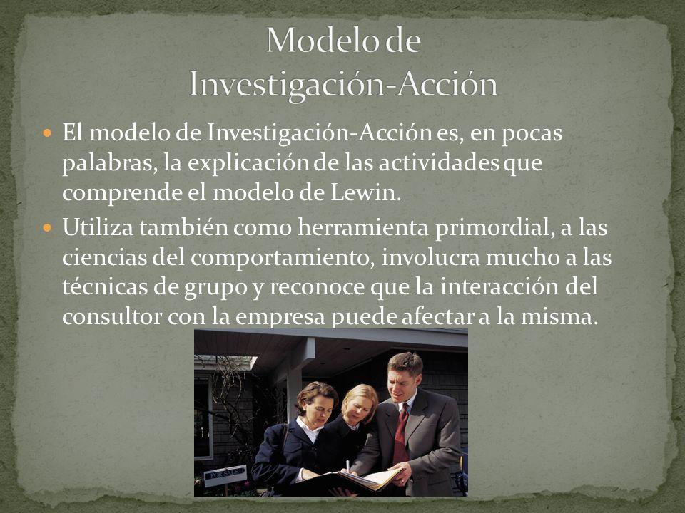 Modelo de Investigación-Acción