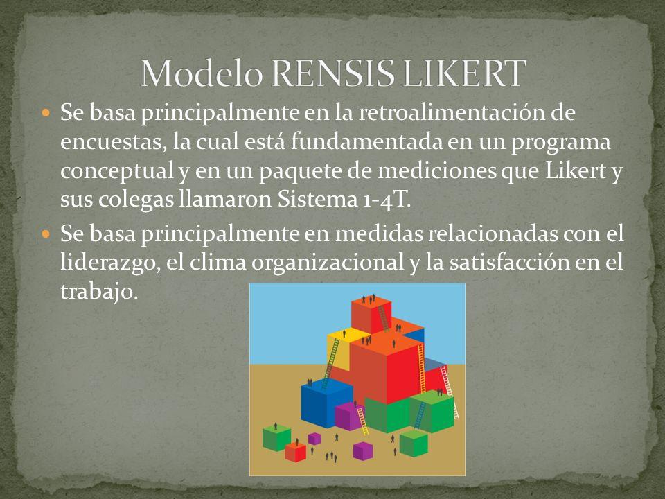 Modelo RENSIS LIKERT