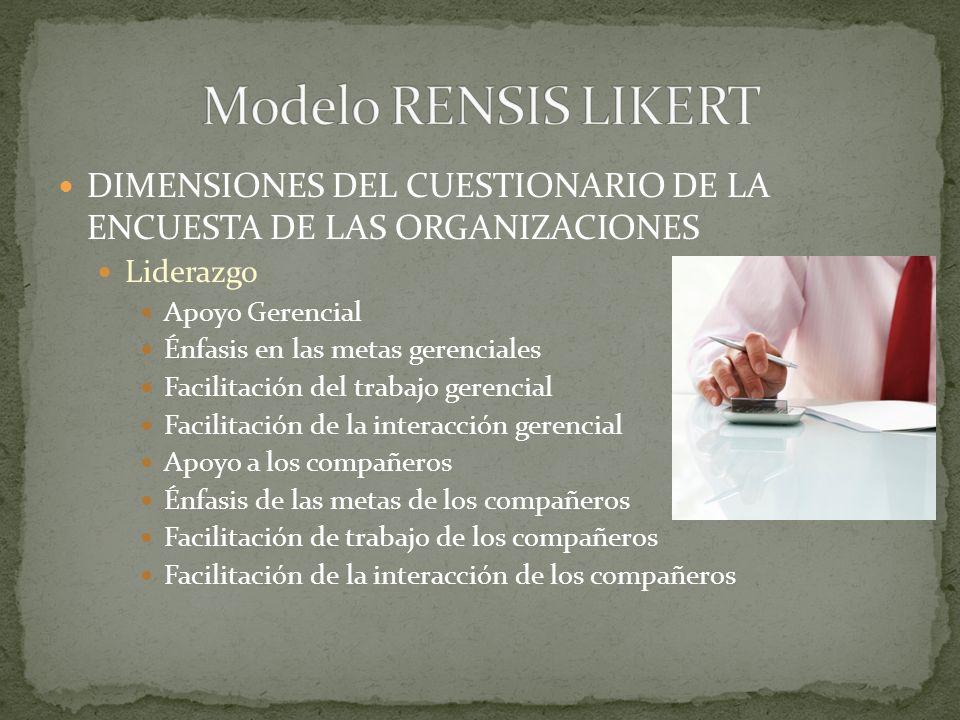 Modelo RENSIS LIKERT DIMENSIONES DEL CUESTIONARIO DE LA ENCUESTA DE LAS ORGANIZACIONES. Liderazgo.