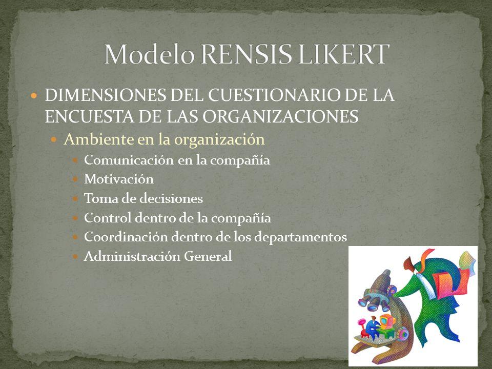 Modelo RENSIS LIKERT DIMENSIONES DEL CUESTIONARIO DE LA ENCUESTA DE LAS ORGANIZACIONES. Ambiente en la organización.