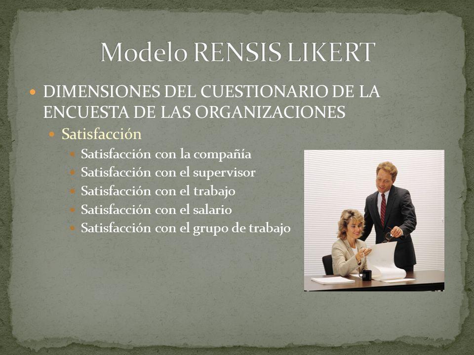 Modelo RENSIS LIKERT DIMENSIONES DEL CUESTIONARIO DE LA ENCUESTA DE LAS ORGANIZACIONES. Satisfacción.
