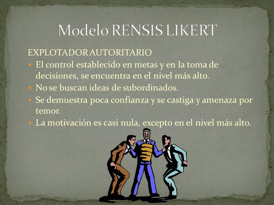 Modelo RENSIS LIKERT EXPLOTADOR AUTORITARIO