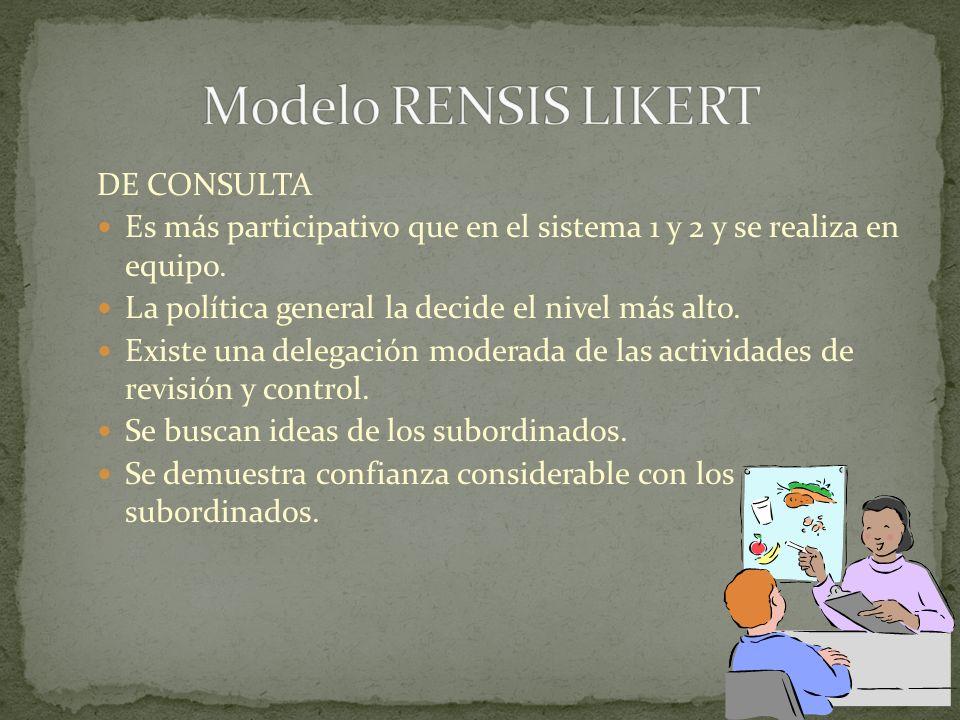 Modelo RENSIS LIKERT DE CONSULTA