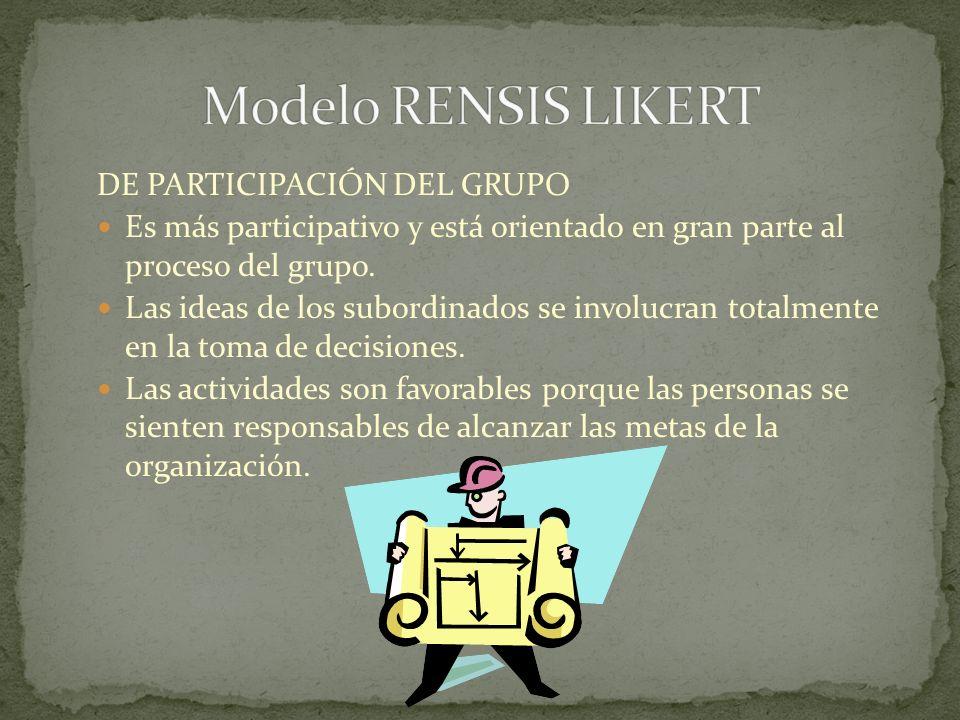 Modelo RENSIS LIKERT DE PARTICIPACIÓN DEL GRUPO