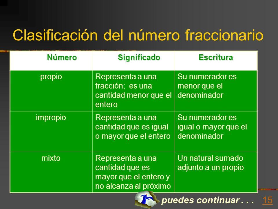 Clasificación del número fraccionario