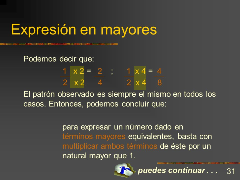 Expresión en mayores Podemos decir que: 1 x 2 = 2 ; 1 x 4 = 4