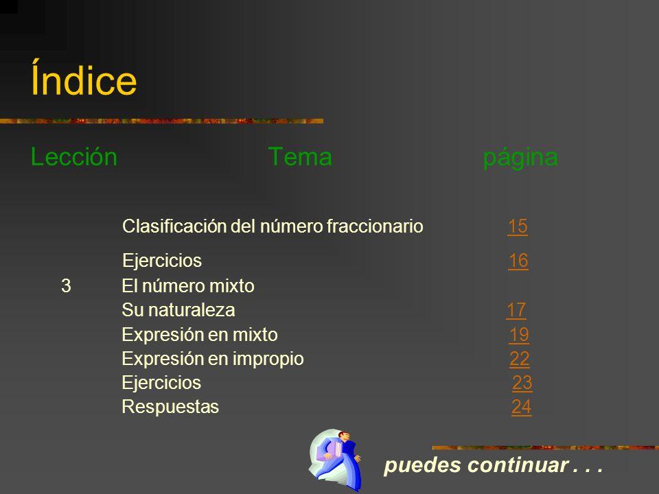 Índice Lección Tema página Clasificación del número fraccionario 15