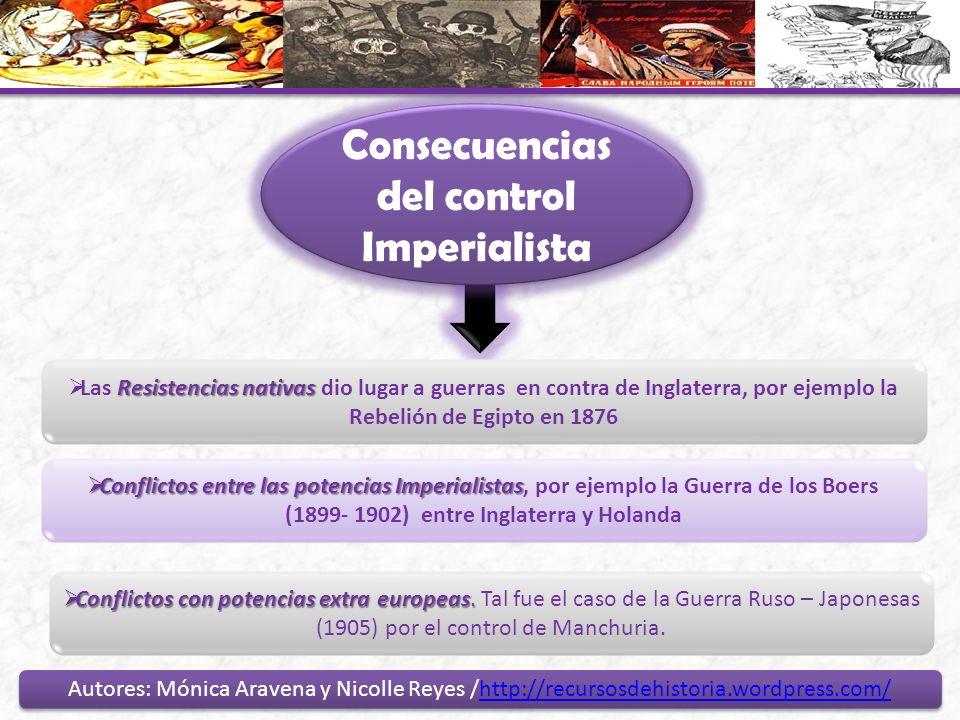 Consecuencias del control Imperialista