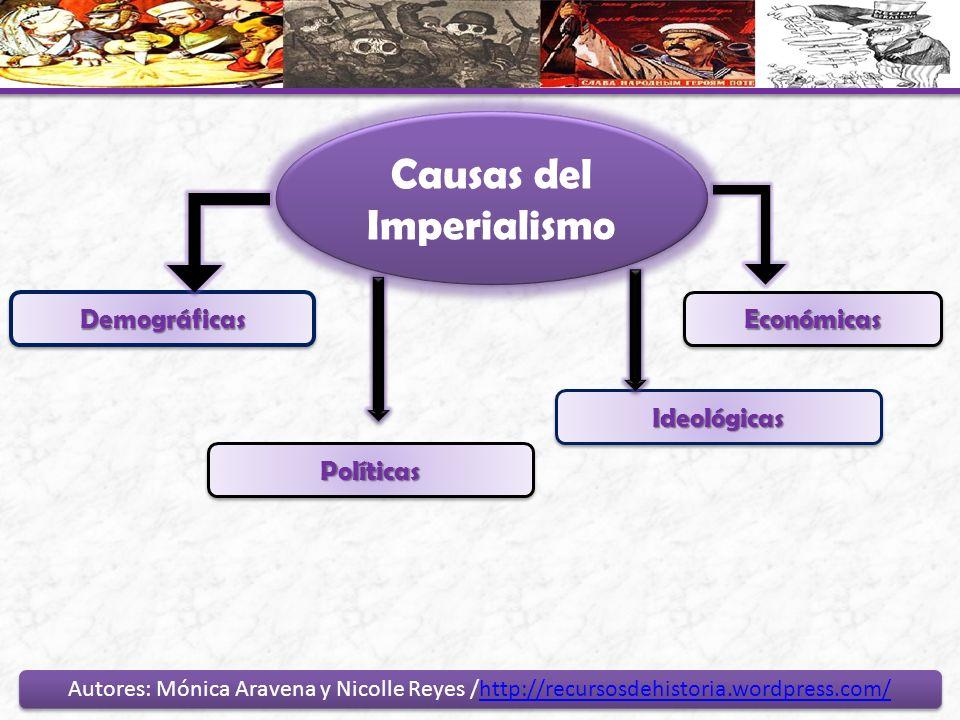 Causas del Imperialismo Demográficas Económicas Ideológicas Políticas